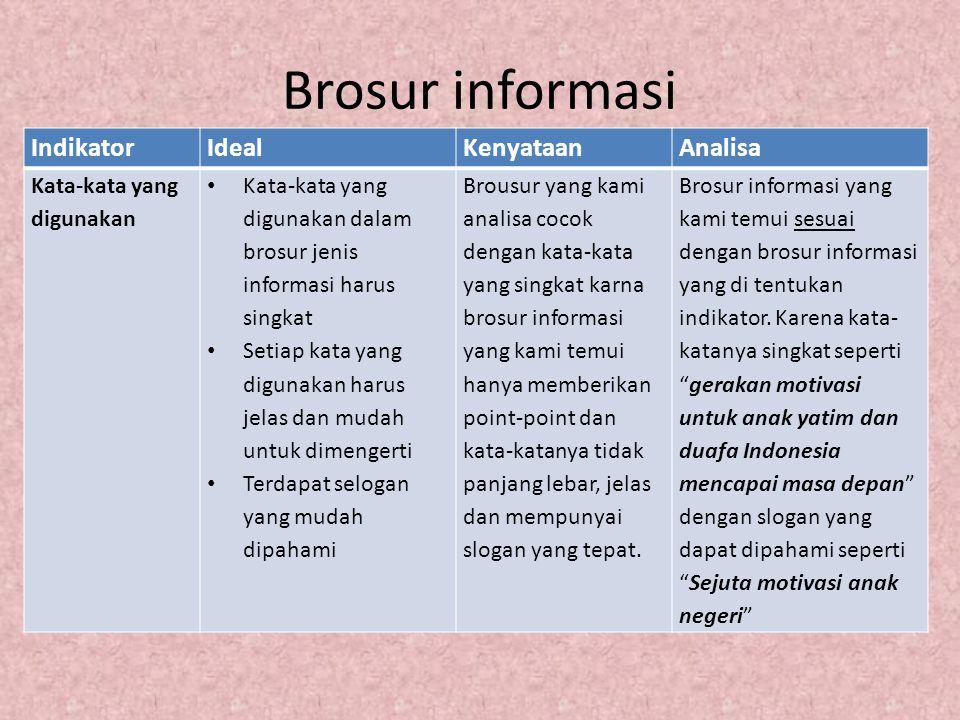 Brosur informasi Indikator Ideal Kenyataan Analisa