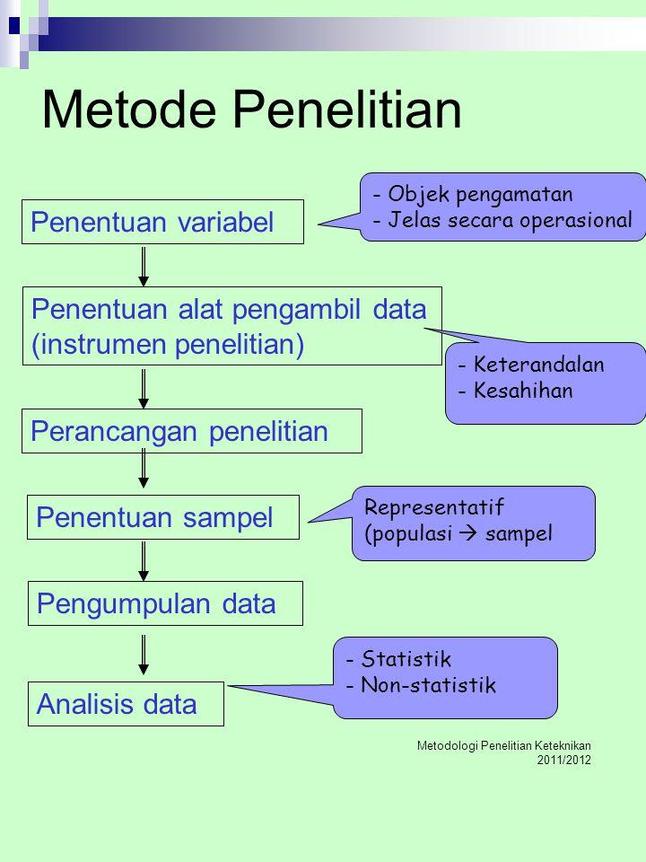 Metode Penelitian Penentuan variabel Penentuan alat pengambil data
