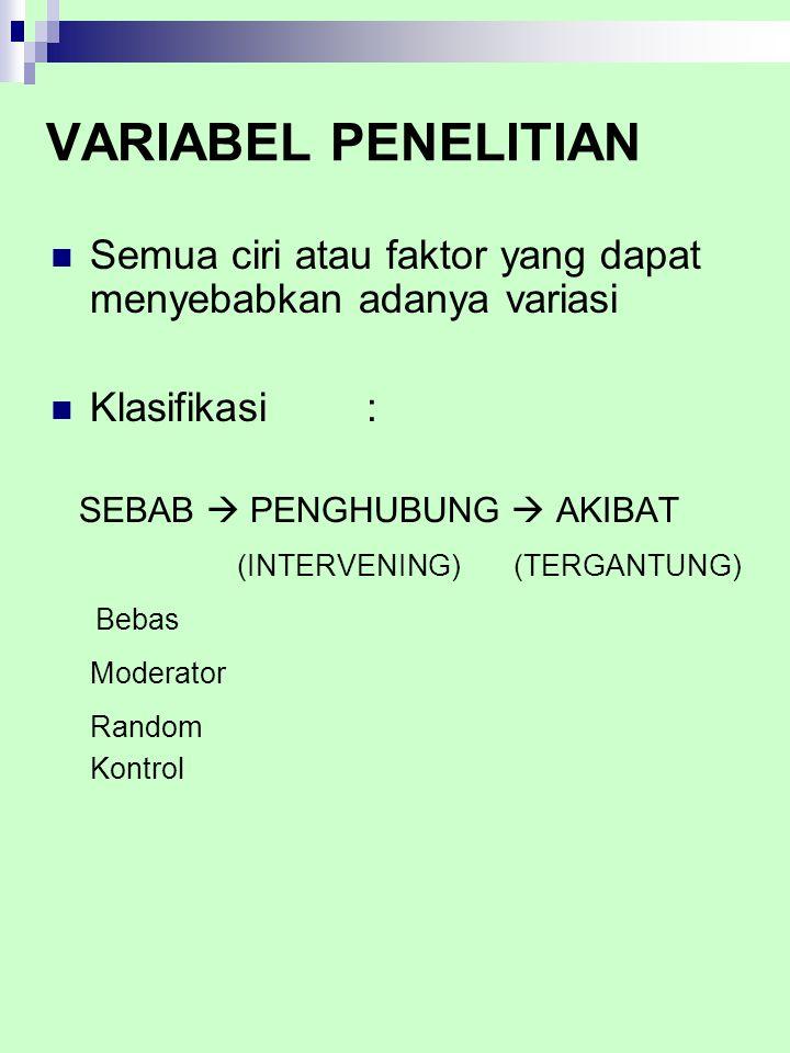 VARIABEL PENELITIAN Semua ciri atau faktor yang dapat menyebabkan adanya variasi. Klasifikasi : SEBAB  PENGHUBUNG  AKIBAT.