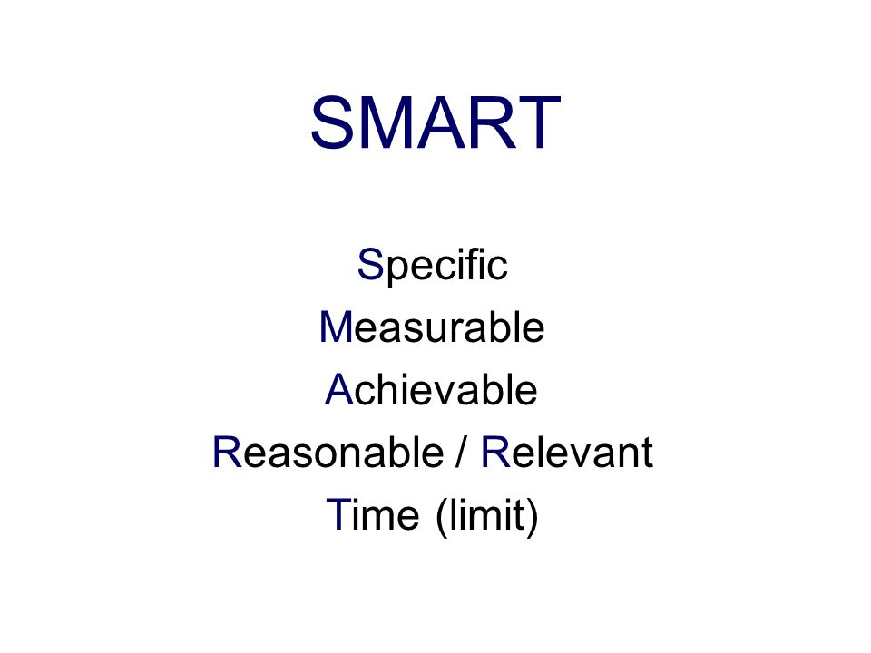 Specific Measurable Achievable Reasonable / Relevant Time (limit)