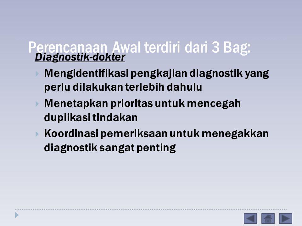 Perencanaan Awal terdiri dari 3 Bag: