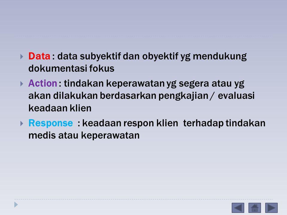 Data : data subyektif dan obyektif yg mendukung dokumentasi fokus