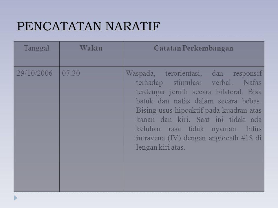 PENCATATAN NARATIF Tanggal Waktu Catatan Perkembangan 29/10/2006 07.30