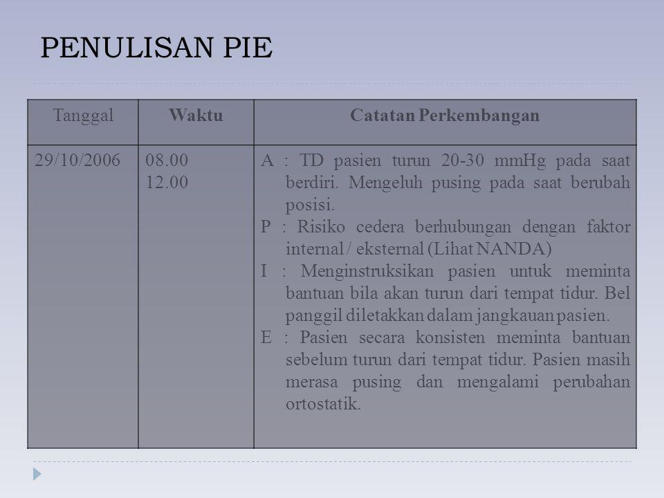 PENULISAN PIE Tanggal Waktu Catatan Perkembangan 29/10/2006 08.00