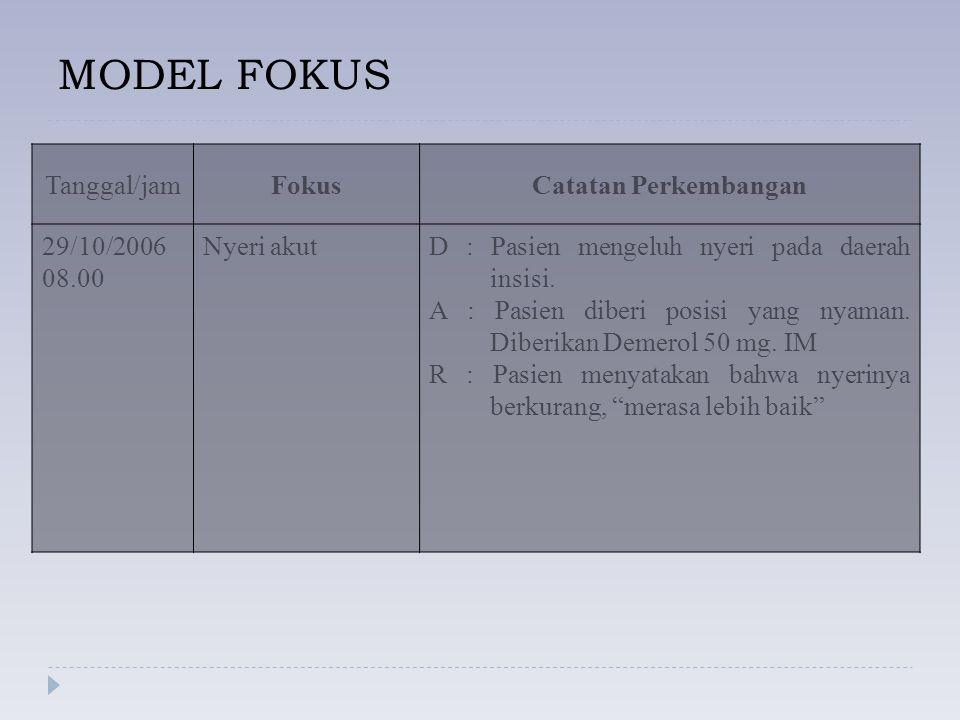 MODEL FOKUS Tanggal/jam Fokus Catatan Perkembangan 29/10/2006 08.00