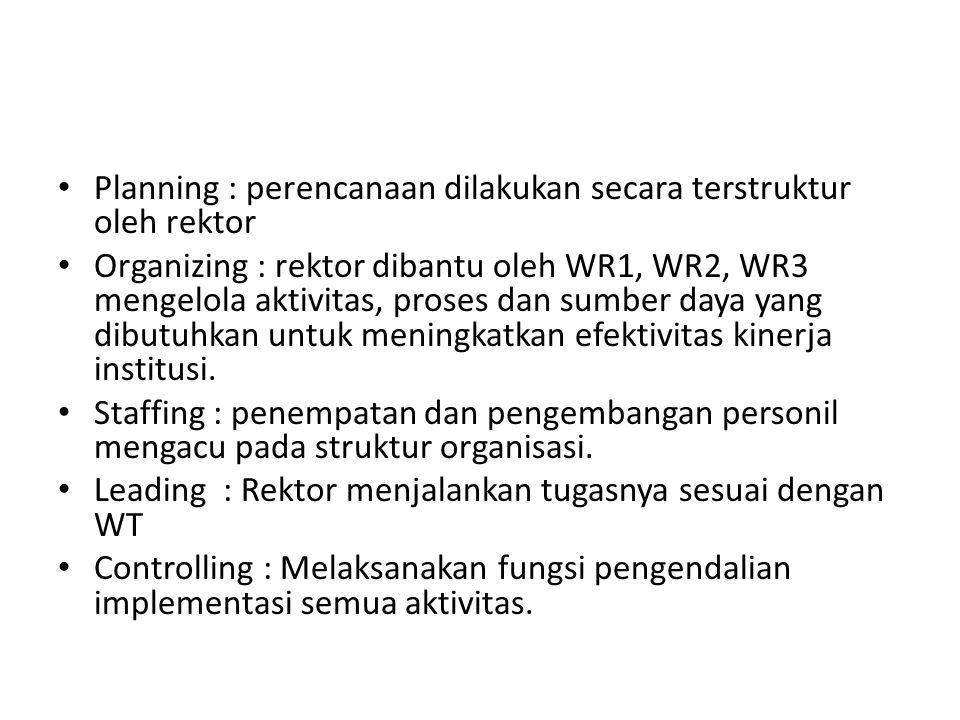 Planning : perencanaan dilakukan secara terstruktur oleh rektor