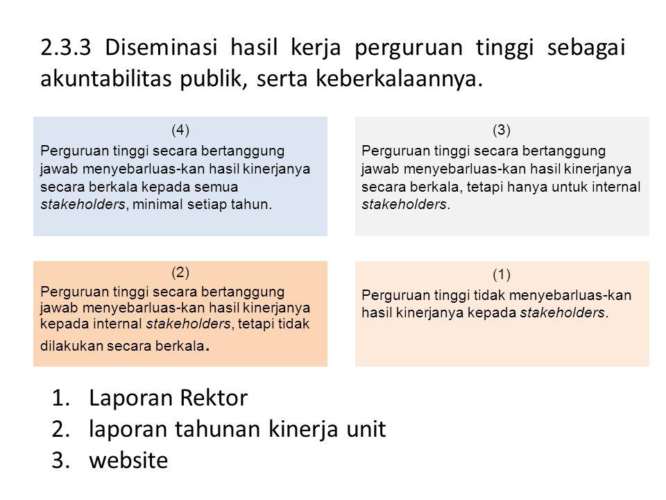 laporan tahunan kinerja unit website