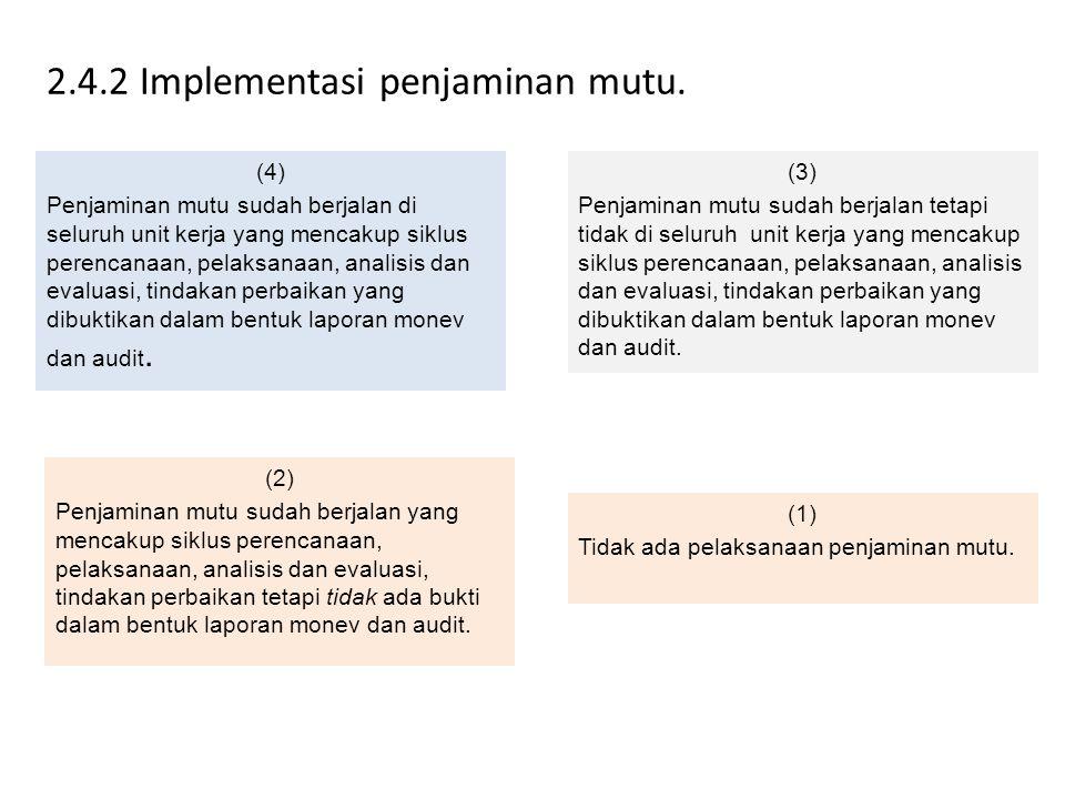 2.4.2 Implementasi penjaminan mutu.
