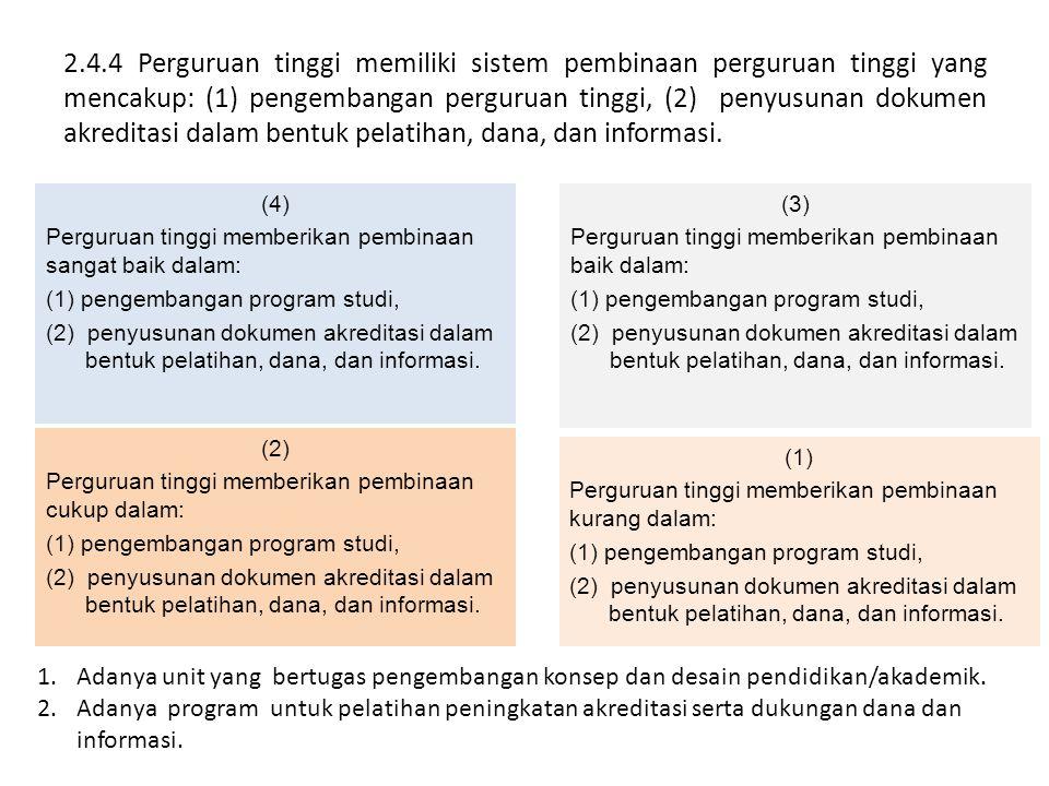 2.4.4 Perguruan tinggi memiliki sistem pembinaan perguruan tinggi yang mencakup: (1) pengembangan perguruan tinggi, (2) penyusunan dokumen akreditasi dalam bentuk pelatihan, dana, dan informasi.