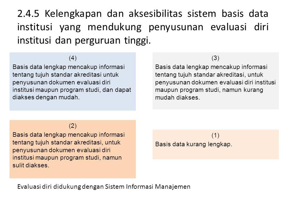 2.4.5 Kelengkapan dan aksesibilitas sistem basis data institusi yang mendukung penyusunan evaluasi diri institusi dan perguruan tinggi.