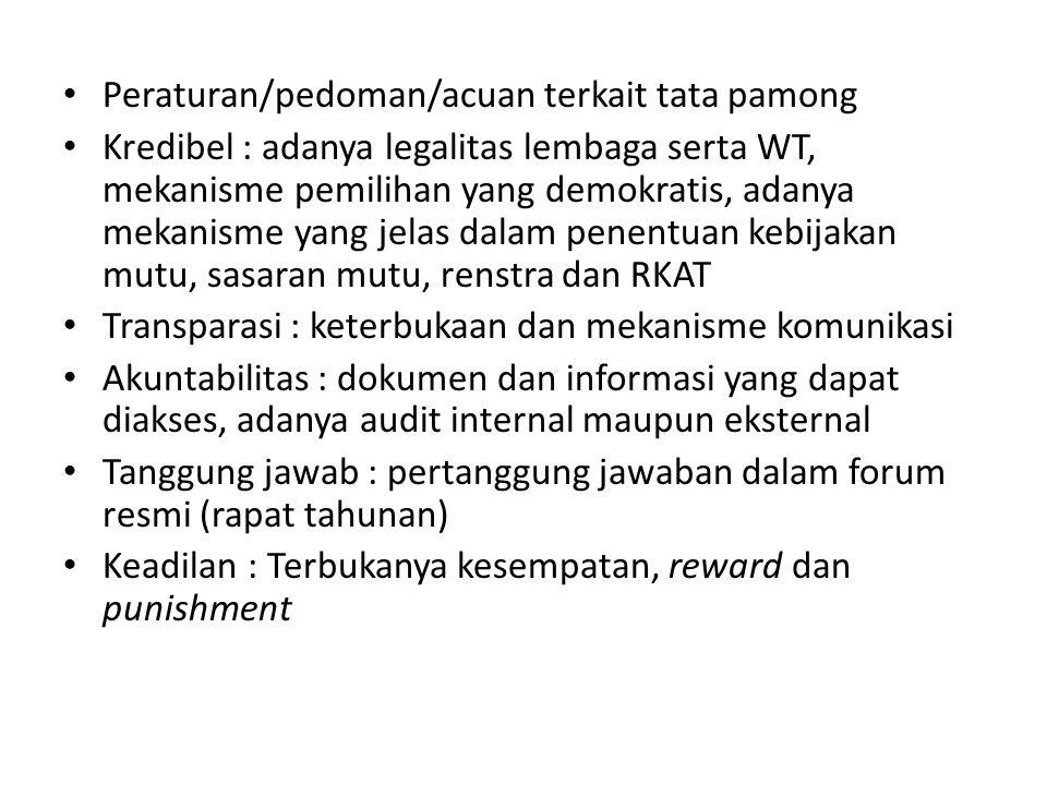 Peraturan/pedoman/acuan terkait tata pamong