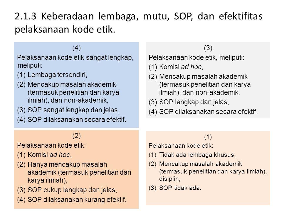 2.1.3 Keberadaan lembaga, mutu, SOP, dan efektifitas pelaksanaan kode etik.