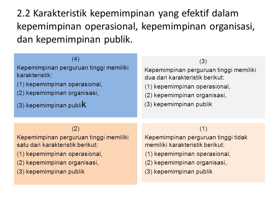 2.2 Karakteristik kepemimpinan yang efektif dalam kepemimpinan operasional, kepemimpinan organisasi, dan kepemimpinan publik.