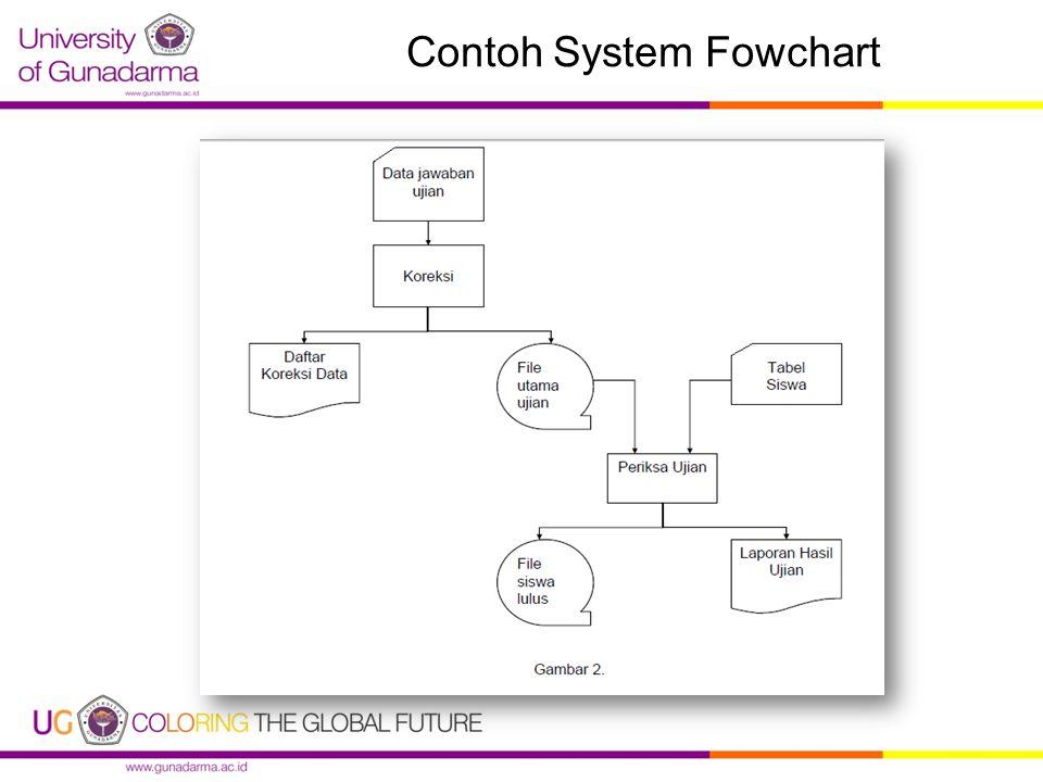 Contoh System Fowchart