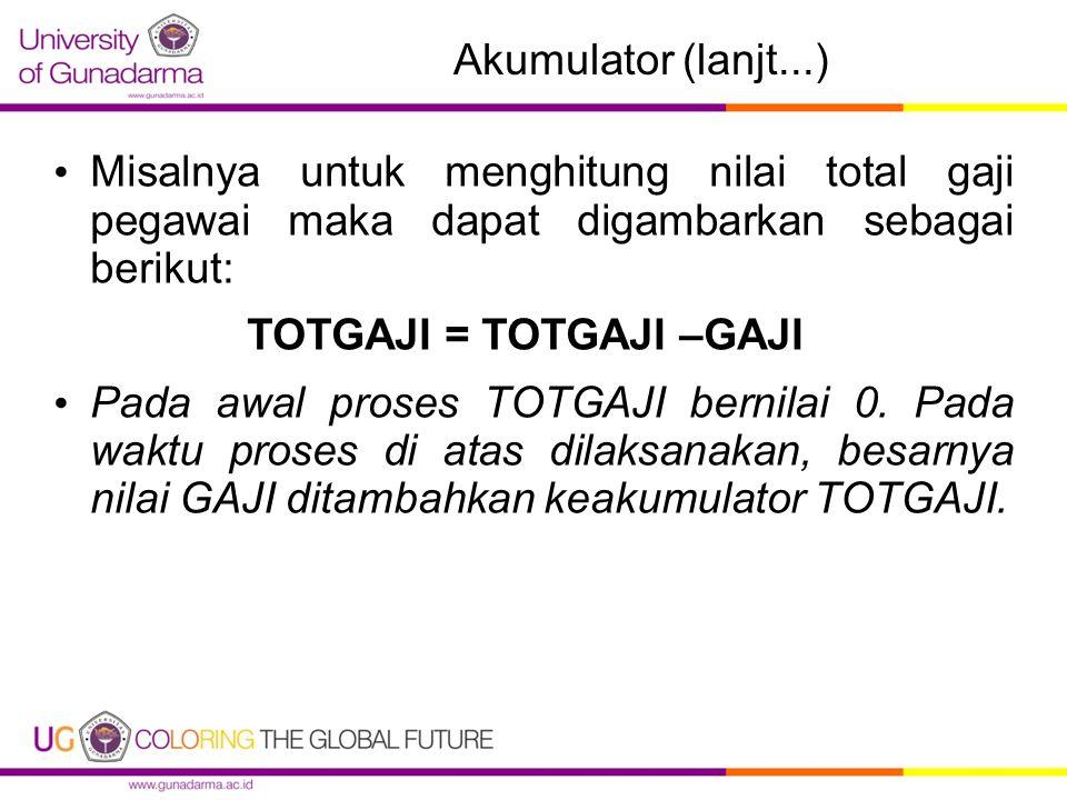 Akumulator (lanjt...) Misalnya untuk menghitung nilai total gaji pegawai maka dapat digambarkan sebagai berikut: