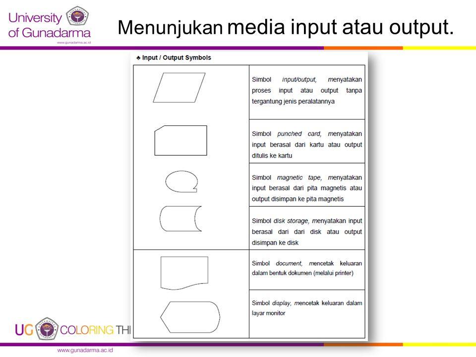 Menunjukan media input atau output.