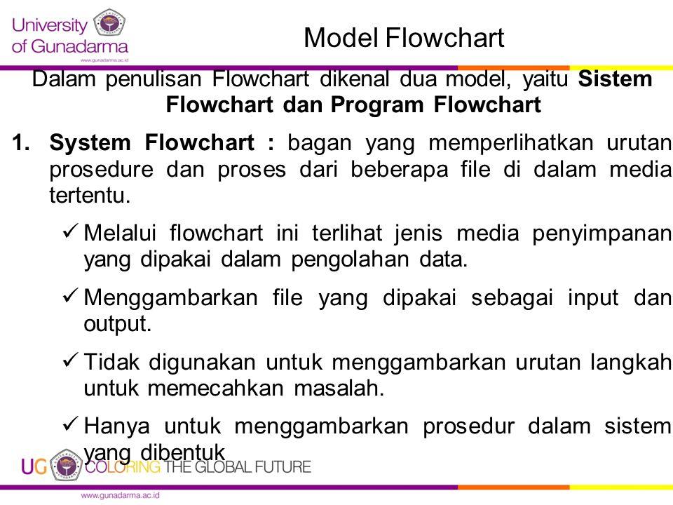 Model Flowchart Dalam penulisan Flowchart dikenal dua model, yaitu Sistem Flowchart dan Program Flowchart.