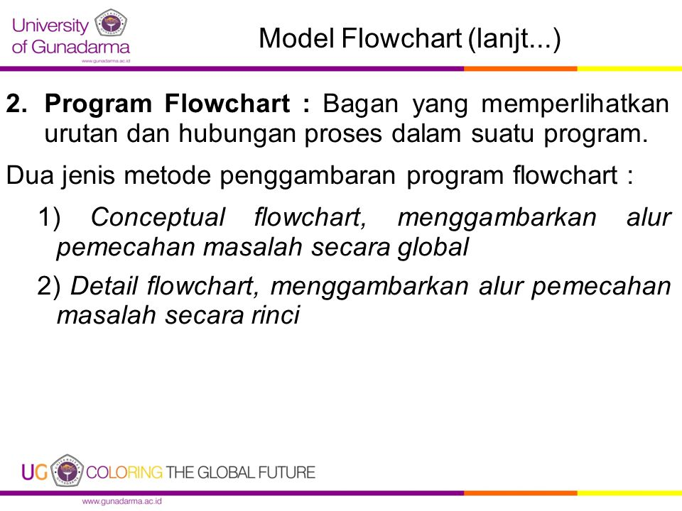 Model Flowchart (lanjt...)
