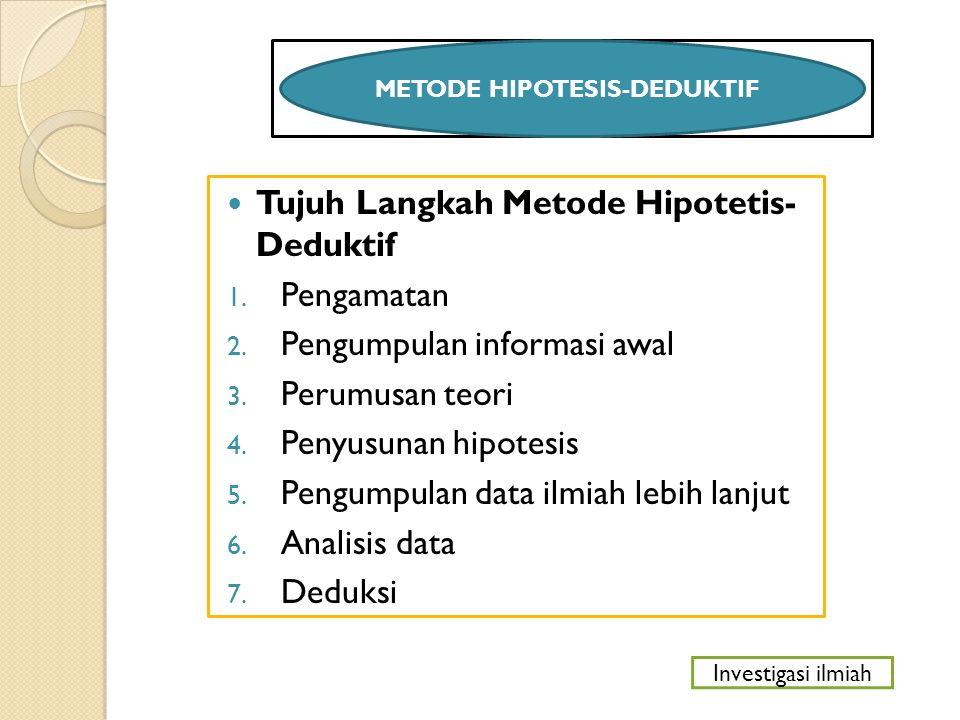 Tujuh Langkah Metode Hipotetis- Deduktif Pengamatan