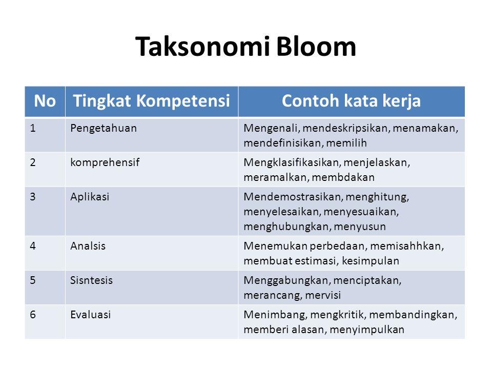 Taksonomi Bloom No Tingkat Kompetensi Contoh kata kerja 1 Pengetahuan