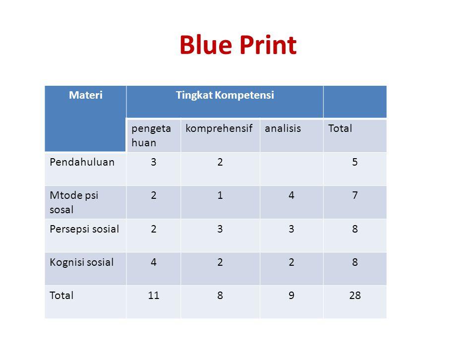 Blue Print Materi Tingkat Kompetensi pengetahuan komprehensif analisis