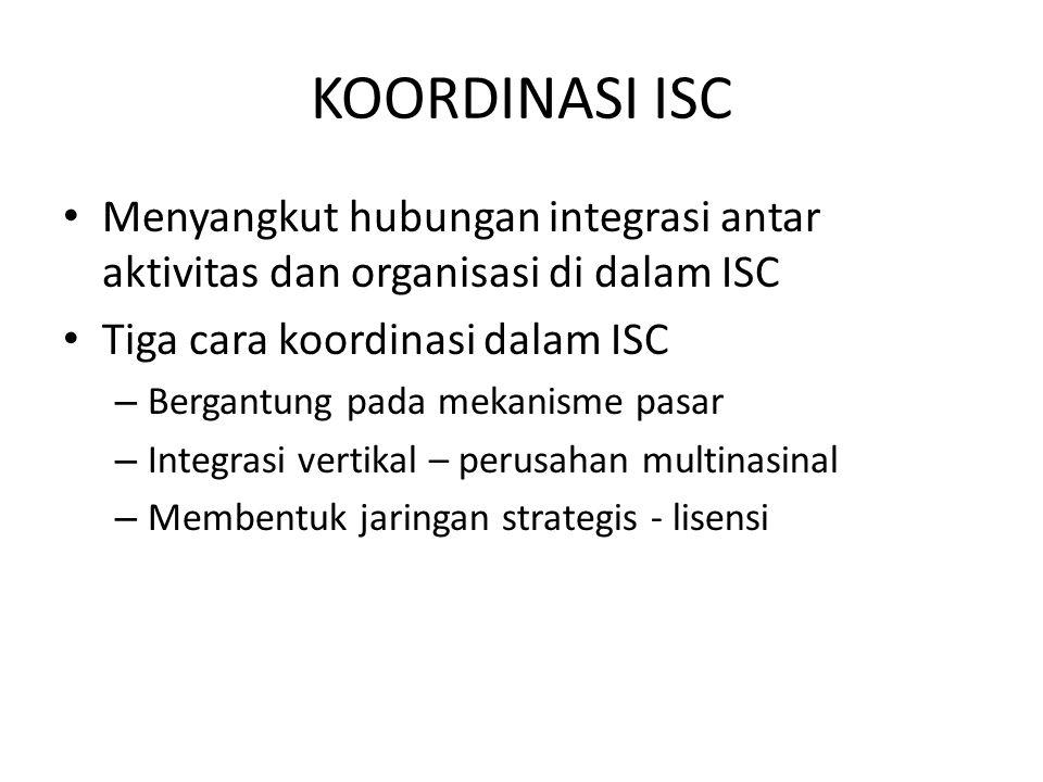 KOORDINASI ISC Menyangkut hubungan integrasi antar aktivitas dan organisasi di dalam ISC. Tiga cara koordinasi dalam ISC.