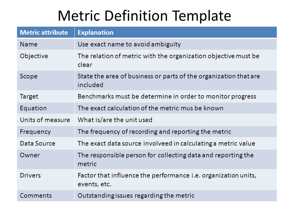 Metric Definition Template