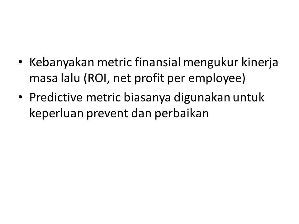 Kebanyakan metric finansial mengukur kinerja masa lalu (ROI, net profit per employee)