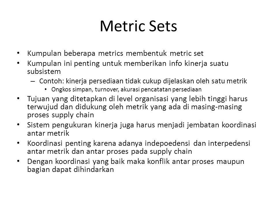 Metric Sets Kumpulan beberapa metrics membentuk metric set