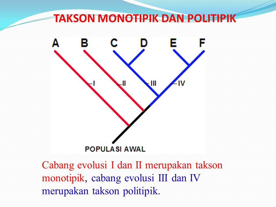 TAKSON MONOTIPIK DAN POLITIPIK