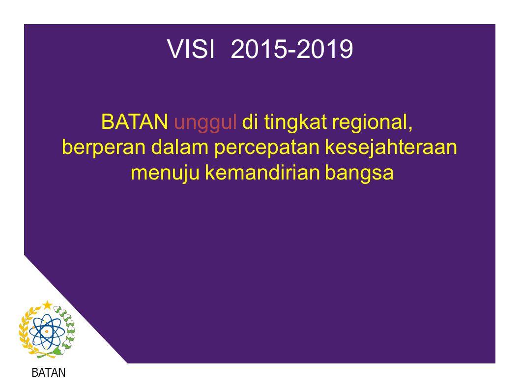 VISI 2015-2019 BATAN unggul di tingkat regional,