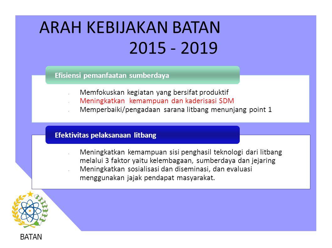 ARAH KEBIJAKAN BATAN 2015 - 2019 Efisiensi pemanfaatan sumberdaya