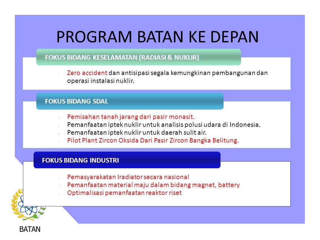 PROGRAM BATAN KE DEPAN FOKUS BIDANG KESELAMATAN (RADIASI & NUKLIR)