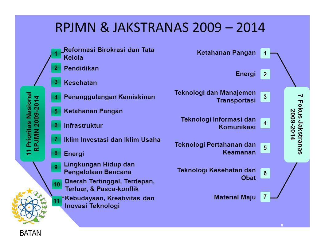 RPJMN & JAKSTRANAS 2009 – 2014 BATAN