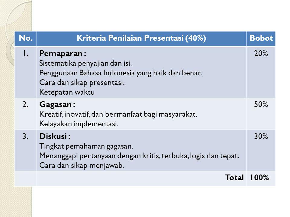 Kriteria Penilaian Presentasi (40%)