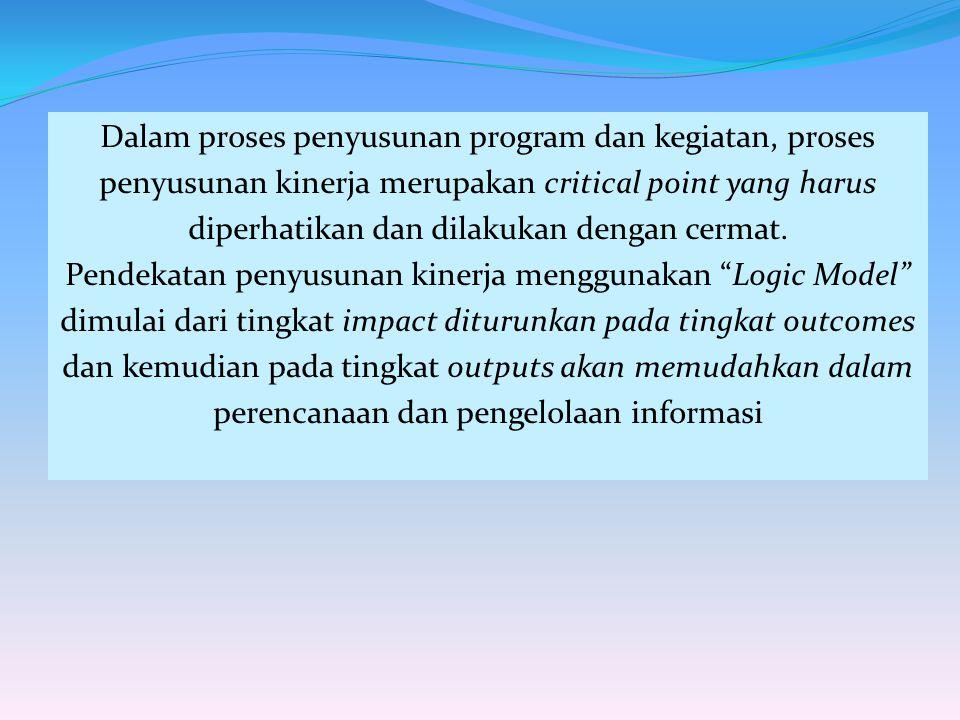 Dalam proses penyusunan program dan kegiatan, proses