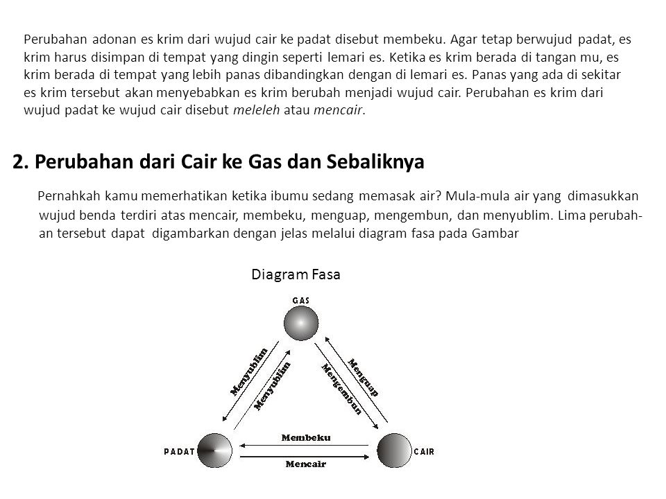 2. Perubahan dari Cair ke Gas dan Sebaliknya