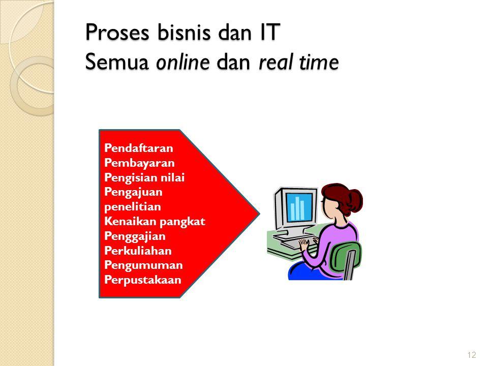 Proses bisnis dan IT Semua online dan real time