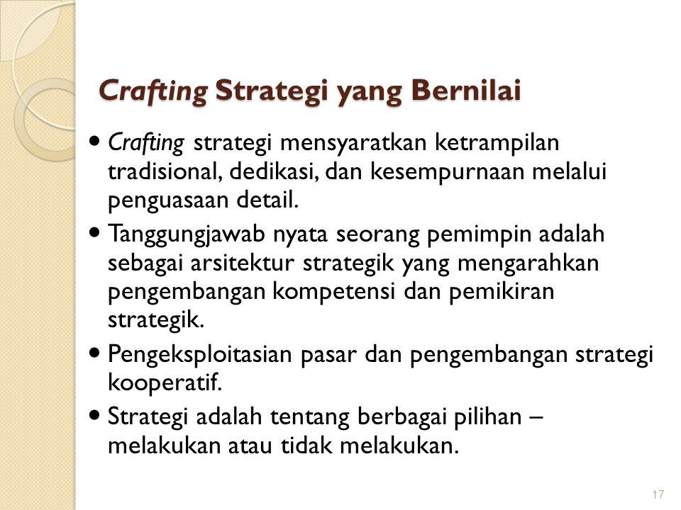 Crafting Strategi yang Bernilai