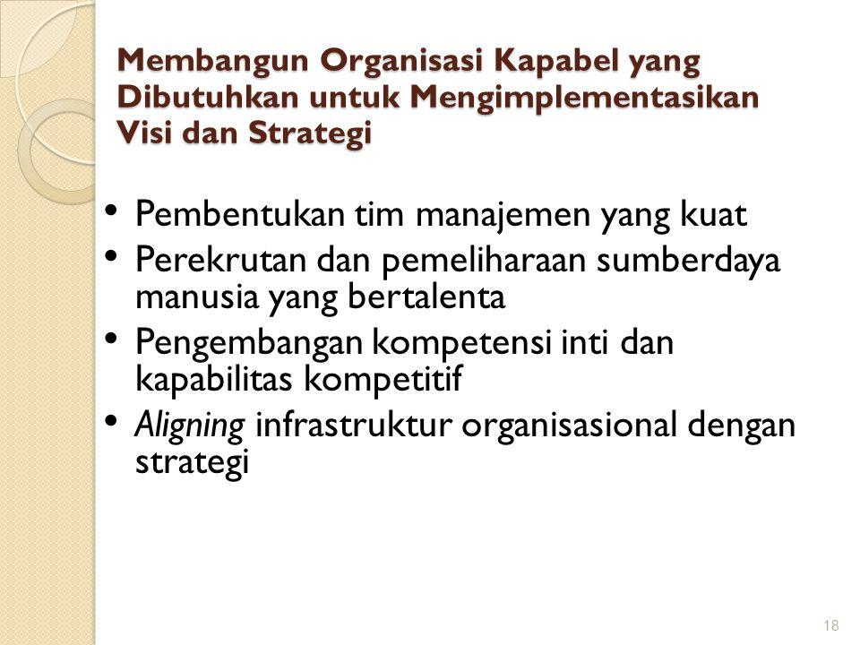 Pembentukan tim manajemen yang kuat