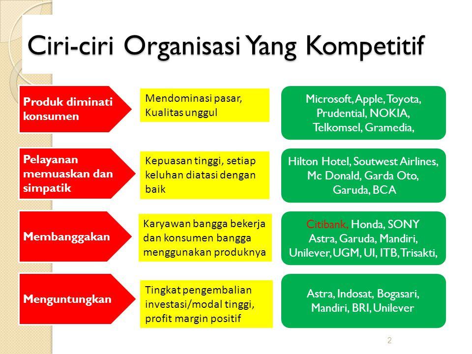 Ciri-ciri Organisasi Yang Kompetitif