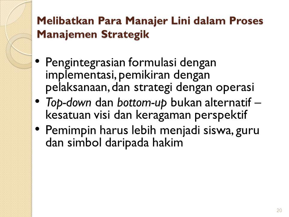 Melibatkan Para Manajer Lini dalam Proses Manajemen Strategik