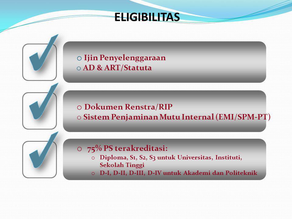 ELIGIBILITAS Ijin Penyelenggaraan Dokumen Renstra/RIP