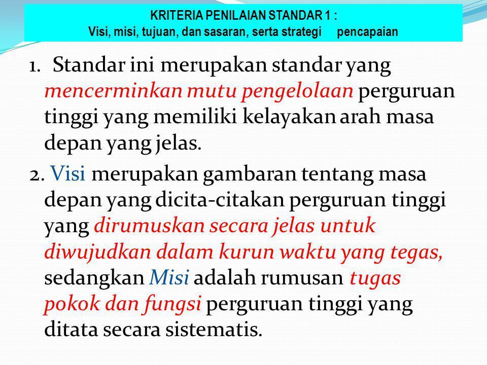 KRITERIA PENILAIAN STANDAR 1 :