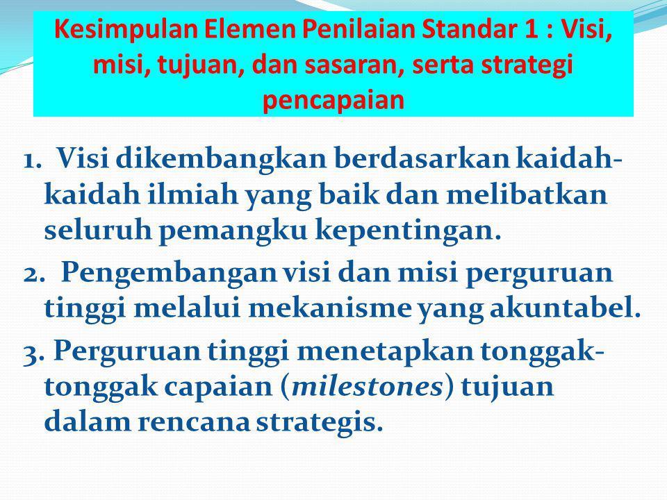 Kesimpulan Elemen Penilaian Standar 1 : Visi, misi, tujuan, dan sasaran, serta strategi pencapaian