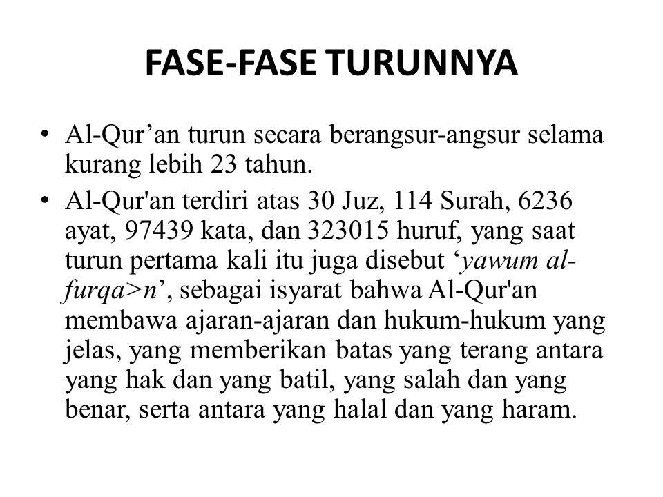 FASE-FASE TURUNNYA Al-Qur'an turun secara berangsur-angsur selama kurang lebih 23 tahun.