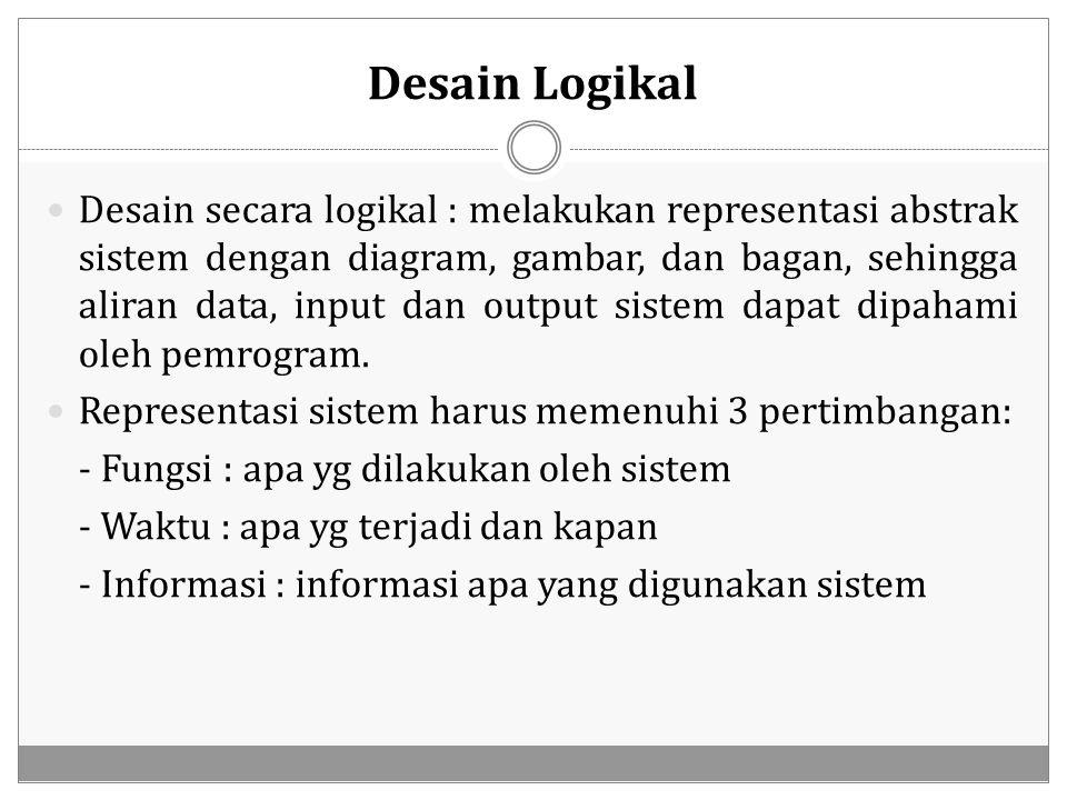 Desain Logikal