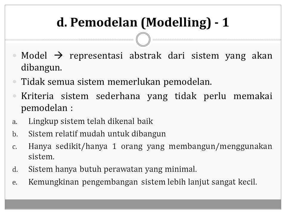 d. Pemodelan (Modelling) - 1