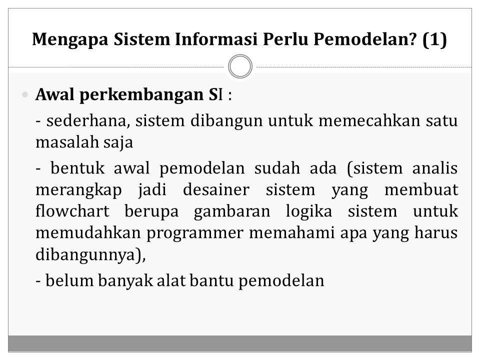 Mengapa Sistem Informasi Perlu Pemodelan (1)