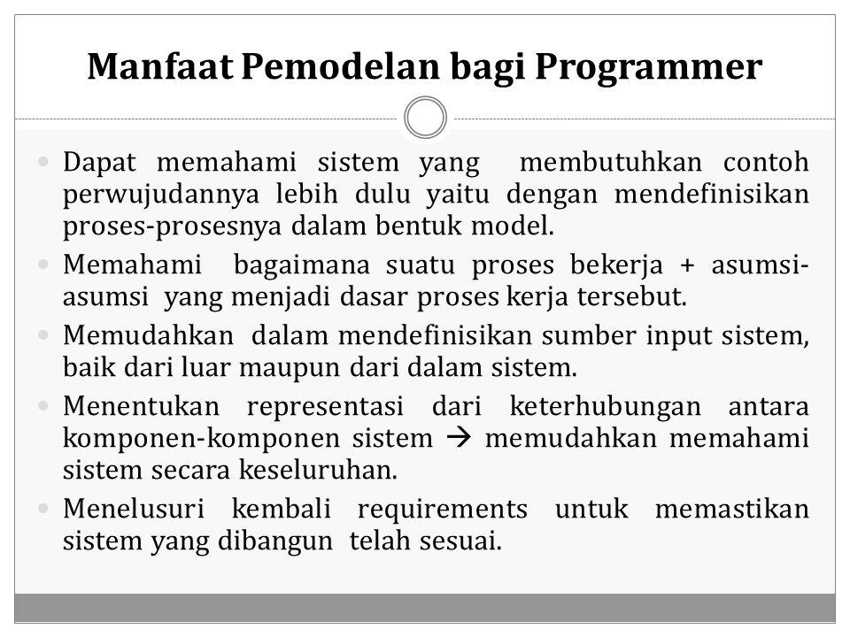 Manfaat Pemodelan bagi Programmer